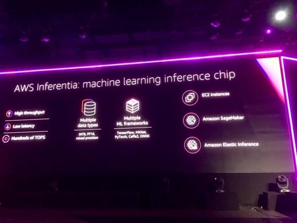 华为之后 亚马逊发布首款云AI芯片