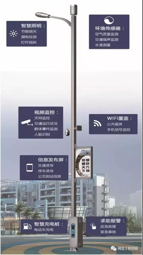 物联网技术在照明领域的应用现状(下)