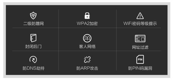 行业认可!中国移动湖南终端公司采购25万台360安全路由2 P3