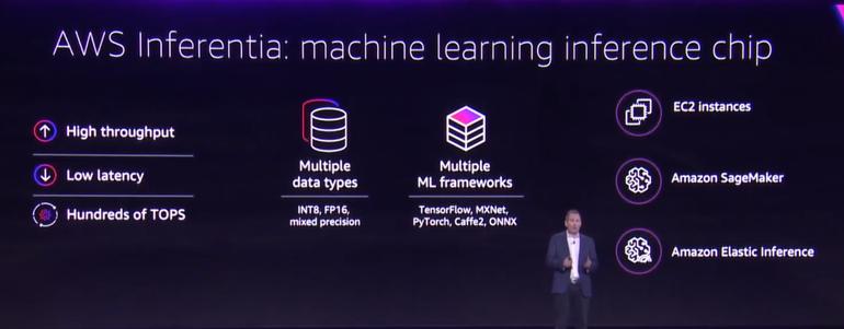 亚马逊加入全球芯片大战,推出首款云端AI芯片