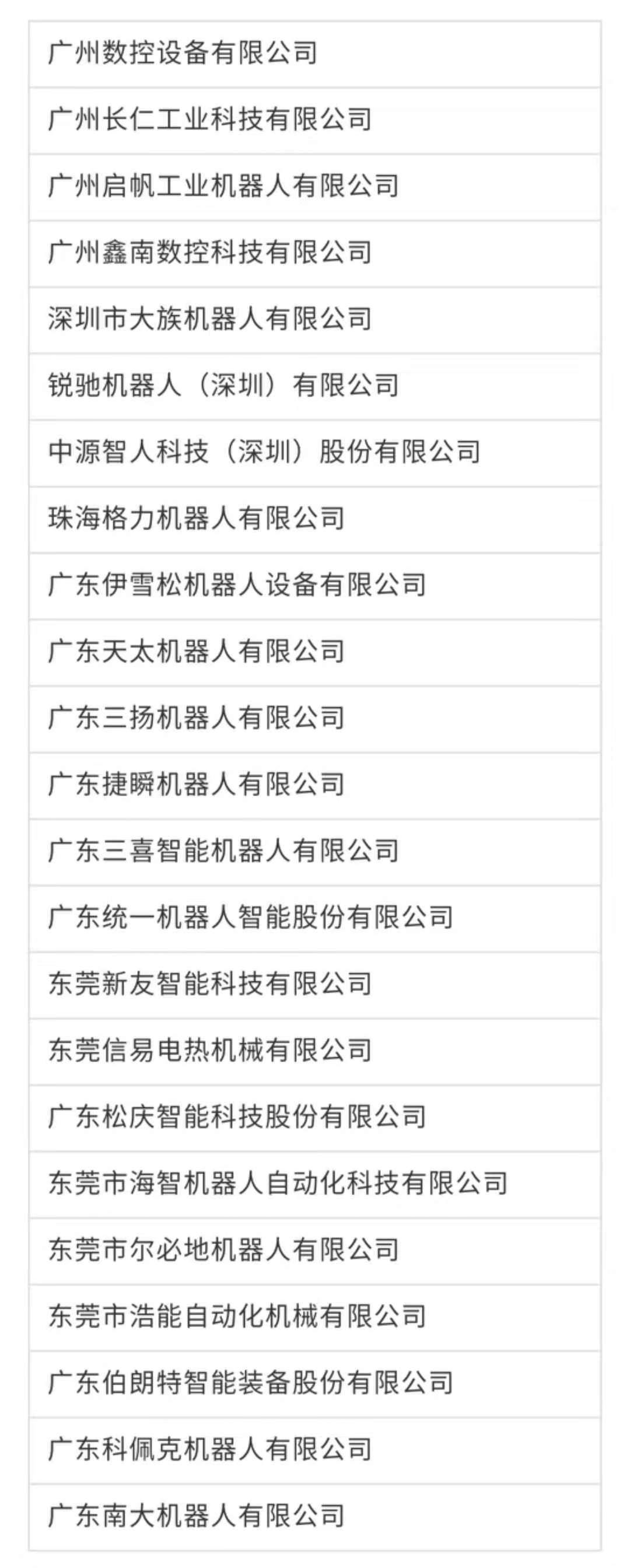 广东省工业机器人这9批次产品不合格