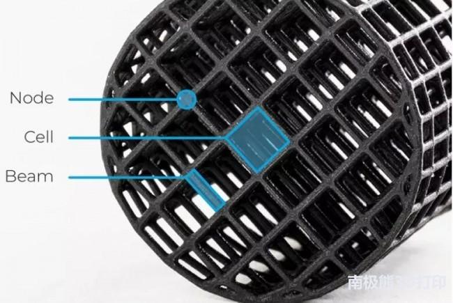 理解3D打印点阵结构的性能以及设计规则