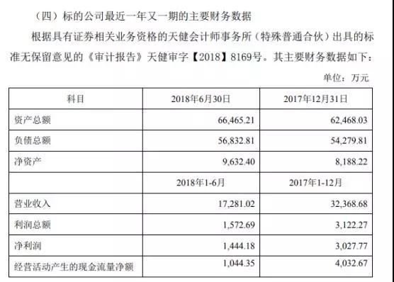 横店东磁:拟4.5亿元收购华为/OPPO/vivo供应商诚基电子