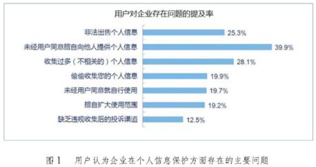 中国信通院:用户个人信息安全感知评分长期不高