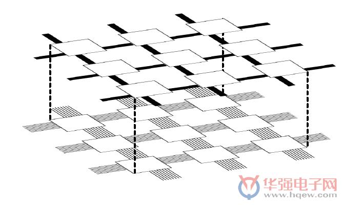 7nm工艺竞技赛升级 eFPGA架构创新为人工智能加速