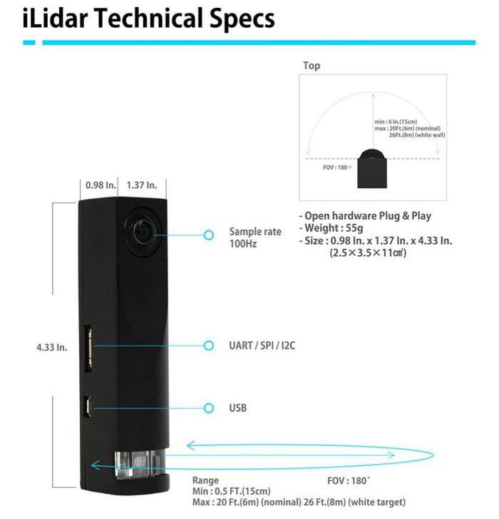 Hybo制作新款便携式固态激光雷达 售价仅为79美元