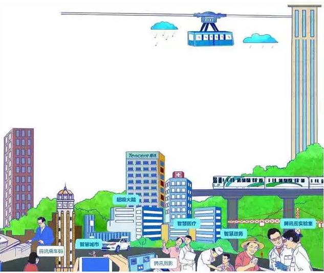 腾讯城市大脑云启创新基地在长沙落地