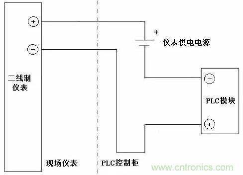 传感器有源和无源信号的区别