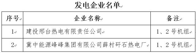 河北2019年电力直接交易准入企业名单