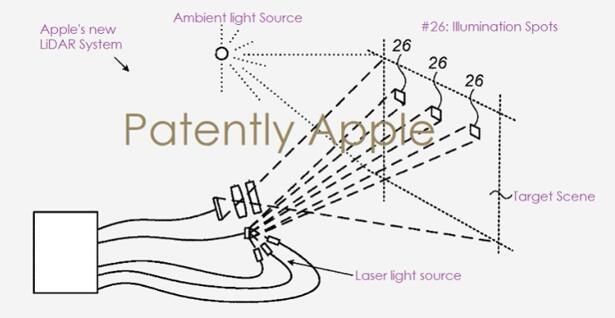 苹果新专利启示:激光雷达正走入3D传感系统和MR耳机
