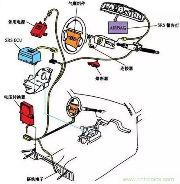 传感器用于实现汽车的参数测量和各种自动控制