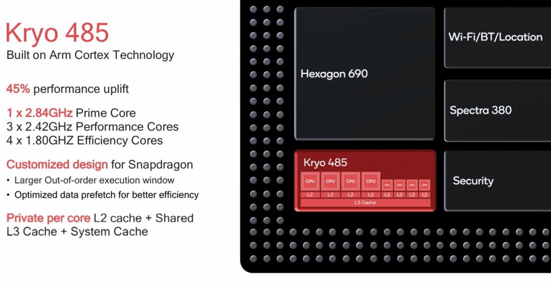 高通骁龙855最全解析:性能全方位提升,有它才敢称旗舰