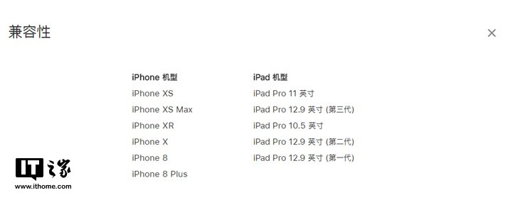 249元,苹果新iPad Pro 18W快充USB-C适配器开售