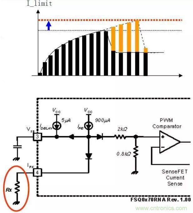 总结:开关电源调试时最常见的10大问题及解决方法