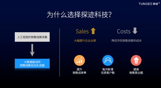 探迹销售线索平台,打造商机连接器
