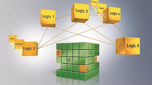 倍福TwinSAFE:始终如一的模块化、可扩展和分布式安全解决方案
