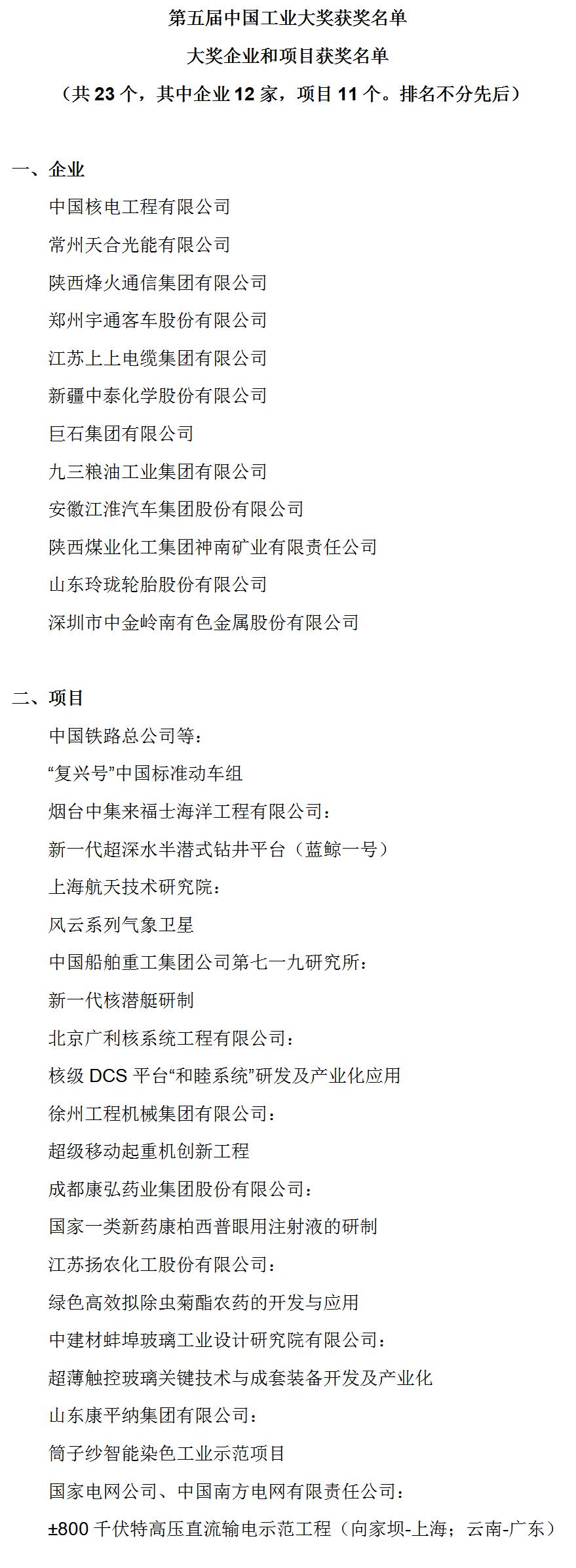 第五届中国工业大奖颁布 锐科激光荣获中国工业大奖提名奖