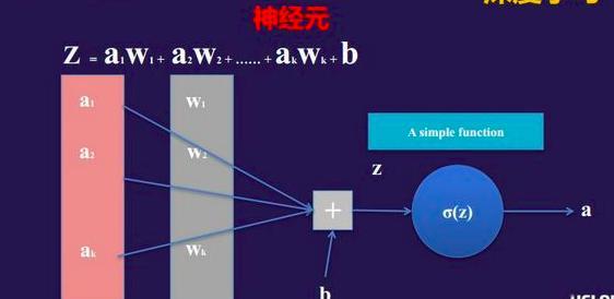 深度学习下的AI落地,计算机视觉是否一条好赛道