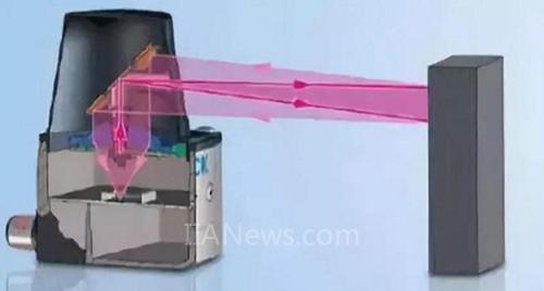 (1) tof测距激光雷达的工作原理:通过电机带动旋转,将激光脉冲不断