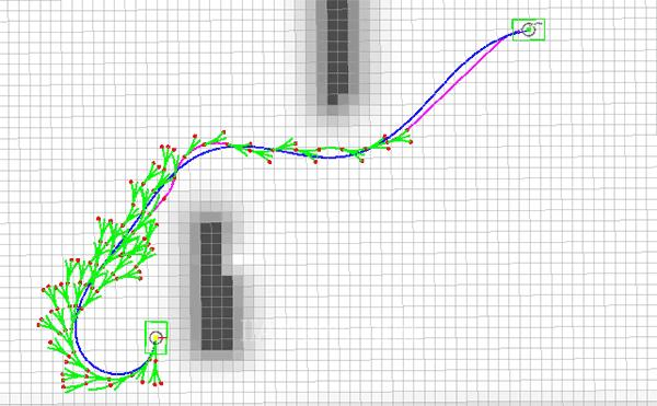 移动机器人如何实现自主导航?(二)