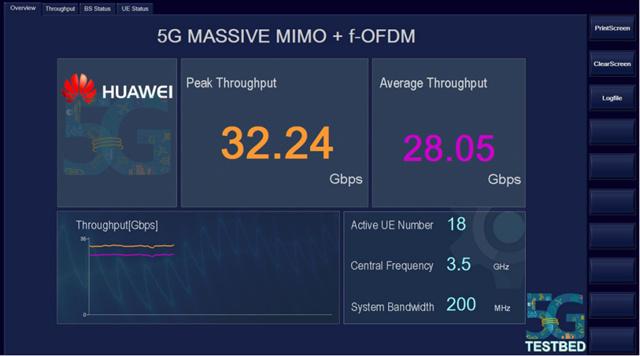 中国移动:5G连接新时代!网友:有华为在,稳了!