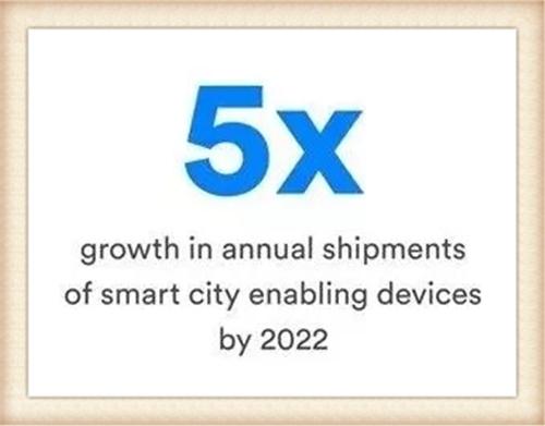 构建未来智慧城市运营方案 如何应用蓝牙技术?