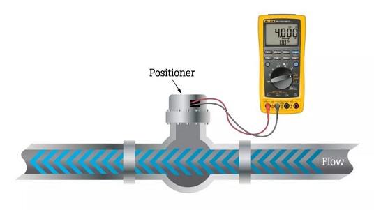 控制阀定位器测试步骤指南