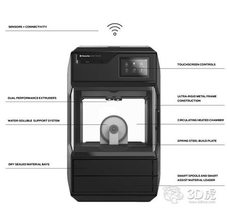 """向工业机靠拢 MakerBot首发""""Method""""3D打印机"""