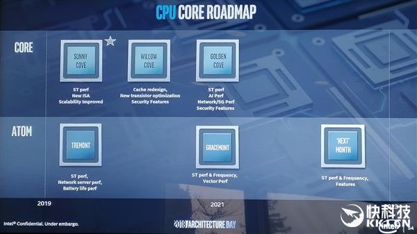 Intel首次展示10nm新架构Xeon:庞然大物