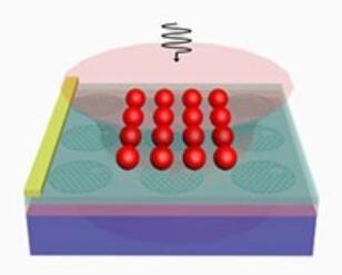 利用石墨烯设计等离子体传感器