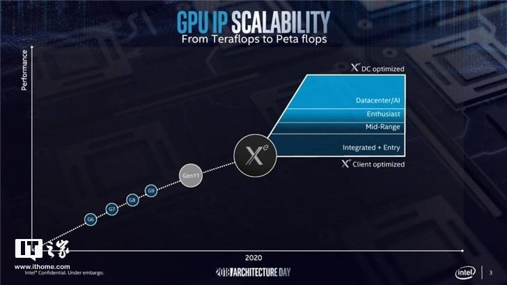 2019年,你的CPU和显卡都该换了