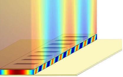 对单个耦合激光器的调整允许宽频率调谐,以提升测量中的分辨率和