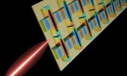 MIT新型太赫兹激光器性能飞跃式提升