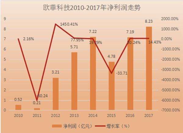 中国财团拟330亿元收购日本JDI股权+建厂:欧菲科技牵头