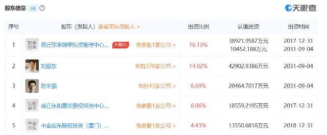 刘强东成京东第二大股东 公司也悄然改了名字