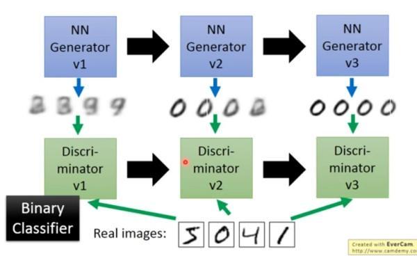 英伟达面目生成器升级至2.0 计算机视觉或可再突破