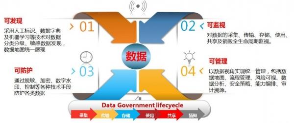 """亚信安全:""""数据安全""""成就5G未来"""