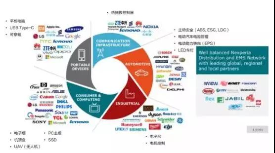 投资50亿:闻泰科技5G智能终端及半导体项目落地无锡
