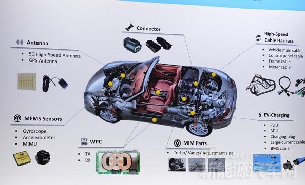 """""""新四化""""趋势下,汽车电子是改进汽车性能的关键所在!"""