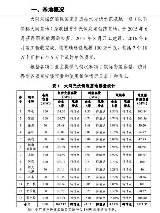 大同一期光伏发电应用领跑基地运行监测月报(11月)