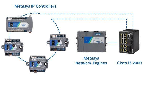 江森自控楼宇自控系统Metasys升级至10.0版本