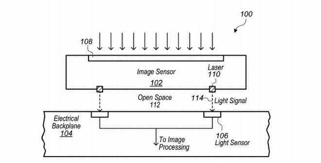 苹果正在探索光信号传输 未来iPhone或告别相机突起