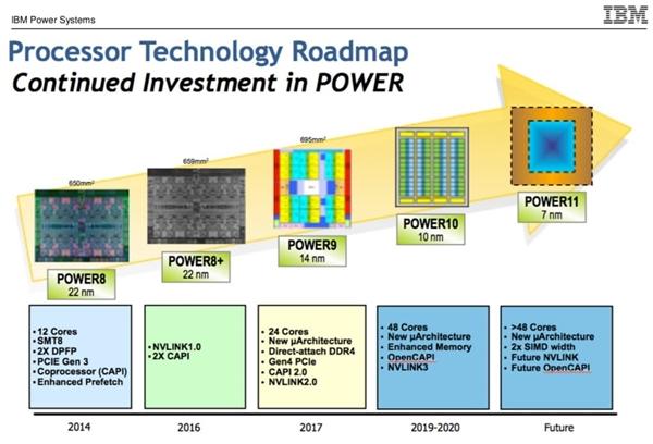 三星7nm EUV拿下大订单:将代工IBM Power处理器