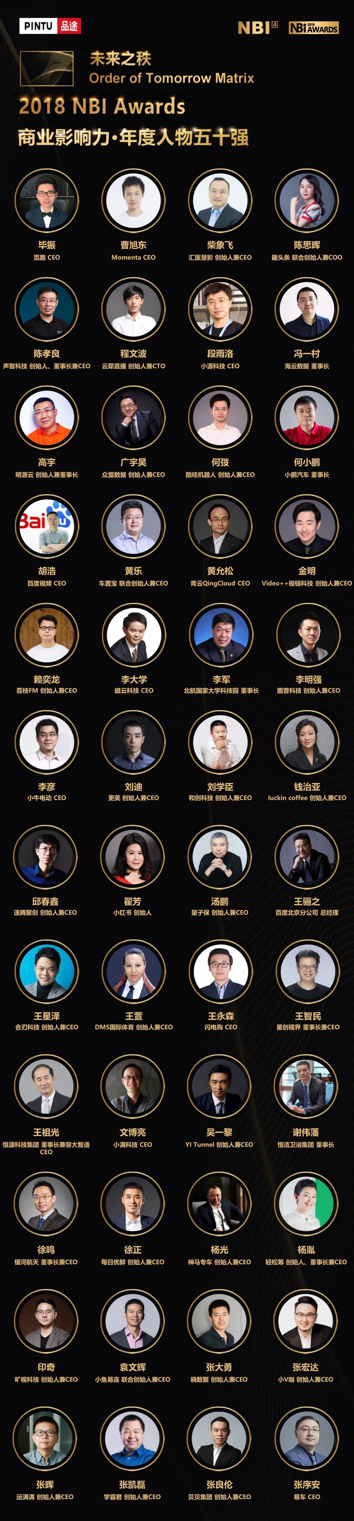 2018NBI商业影响力年度人物五十强榜单:图普科技CEO李明强入榜
