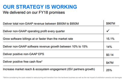 黑莓将聚焦物联网市场 转型为安全软件公司