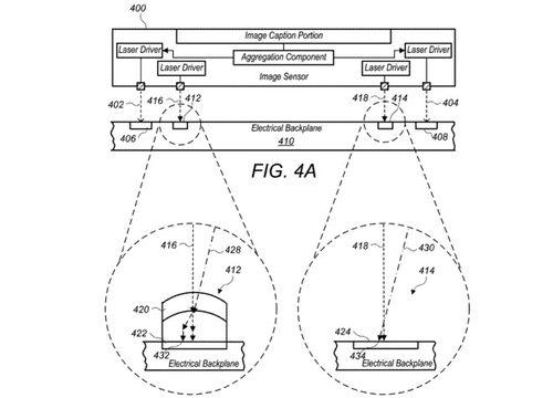 未来或与iPhone相机突起说再见:苹果正探索使用激光传输信号