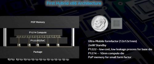 构建未来计算引擎,英特尔下注3D芯片堆叠技术