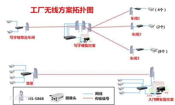 工厂监控系统:实现工厂实时监控 确保生产安全