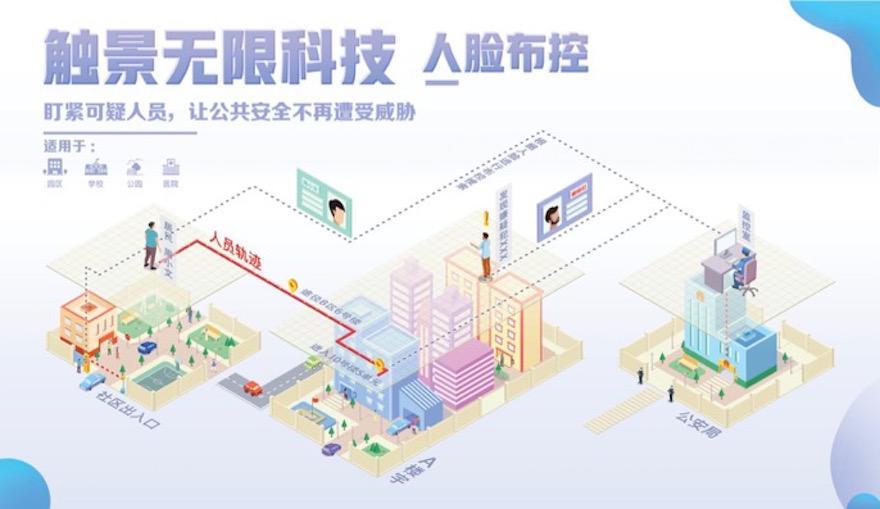 推动前端智能感知AI落地,触景无限构建平安城市完整生态