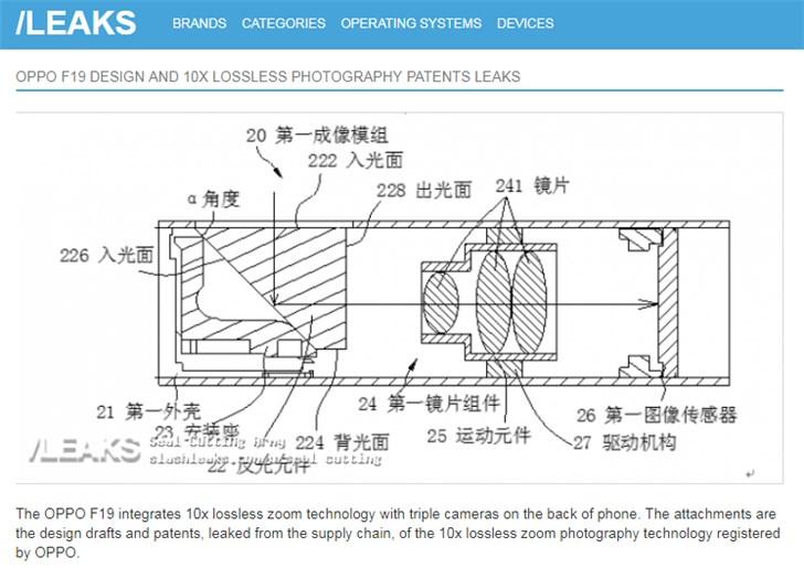 OPPO变焦镜头专利曝光 或支持5倍光变?